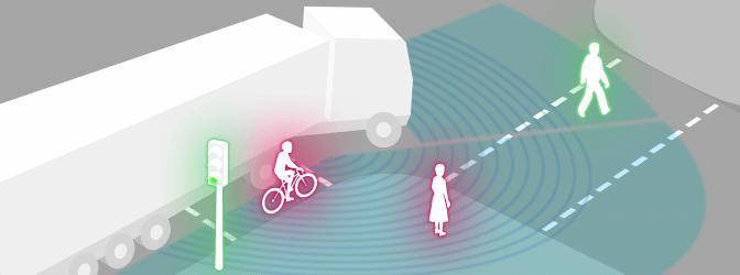 Der Abbiegeassistent hat die Funktion, den Fahrer beim Einlenken vor Personen zu warnen, die sich im toten Winkel befinden.