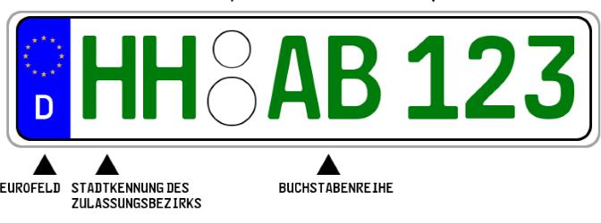 In seinem Aussehen unterscheidet sich ein grünes Kennzeichen nur farblich von einem gewöhnlichen Nummernschild.