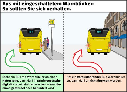 So sollten Sie sich verhalten, wenn Sie einem Bus mit eingeschaltetem Warnblinker begegnen.