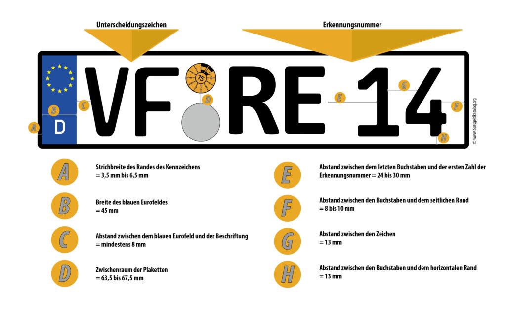 Infografik zu EU-Kennzeichen