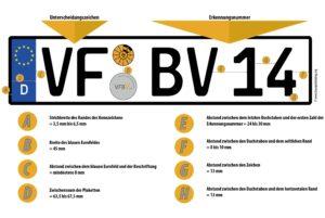 Infografik zum Autokennzeichen (*klick für große Ansicht*)