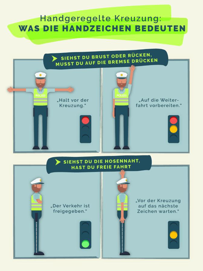 Verkehrsregelung durch die Polizei: Unsere Bilder zeigen, welche Körperhaltung welche Bedeutung hat.